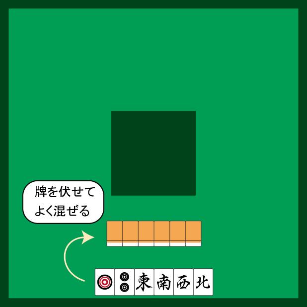 正式な席順の決め方1