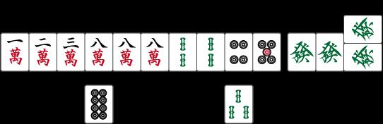 練習問題14