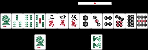 練習問題15