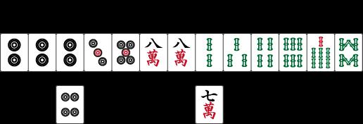 練習問題1