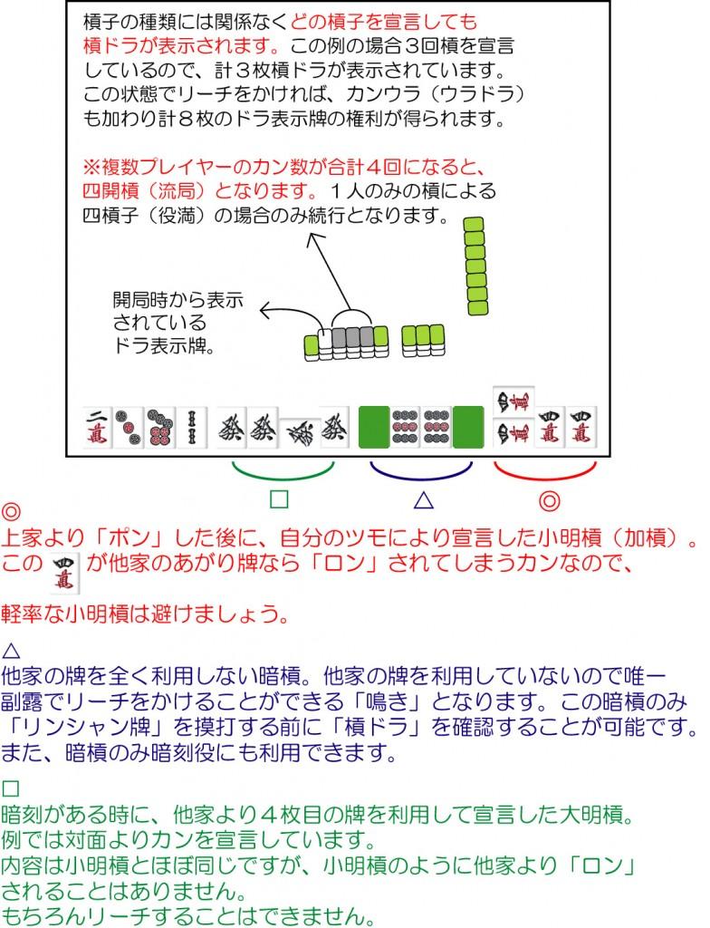 麻雀のカンの解説イラスト