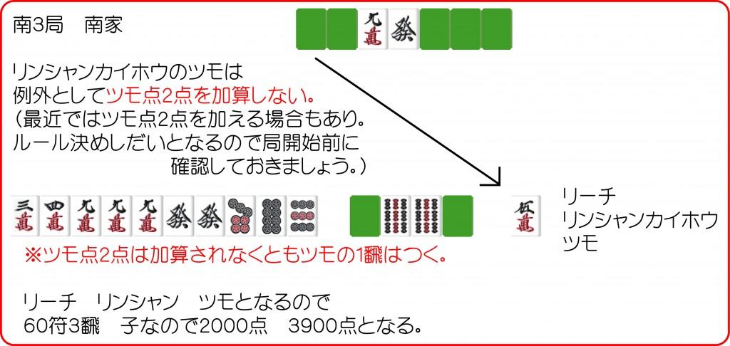 符点計算の例外。リンシャンツモはツモ点2点を加算しない。